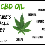 CBD Oil for Treating Post Traumatic Stress Disorder (PTSD)