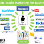 6 Social Media Marketing Challenges which Businesses face